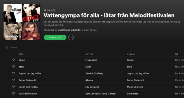 Bild på Spotifylistan Vattengympa föra alla - låtar från Meloidfestivalen